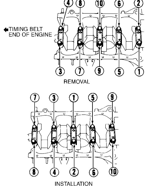 1997 Toyota Corolla Torque Settings Hi Could You Tell Me What The