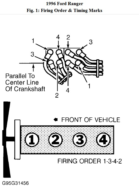 Firing Order What Is The For A 1996 Ford Courier Rh2carpros: Ford Courier Engine Diagram At Gmaili.net