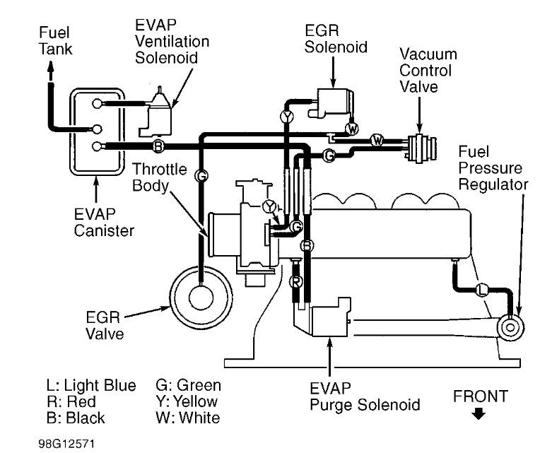 1998 mitsubishi galant vacuum diagram send me vacuum