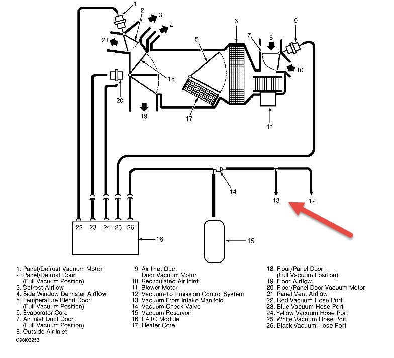Car Vacuum Lincoln Town Leak. Lincoln Town Car Vacuum Leak S. Lincoln. 2001 Lincoln Ls Transmission Line Diagram At Scoala.co