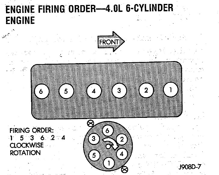 Spark Plug Firing Order  Yesterday I Asked You About The Torque