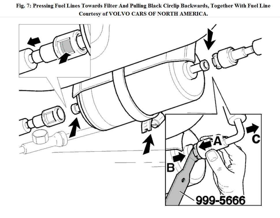 Volvo S40 Fuel Filter Location