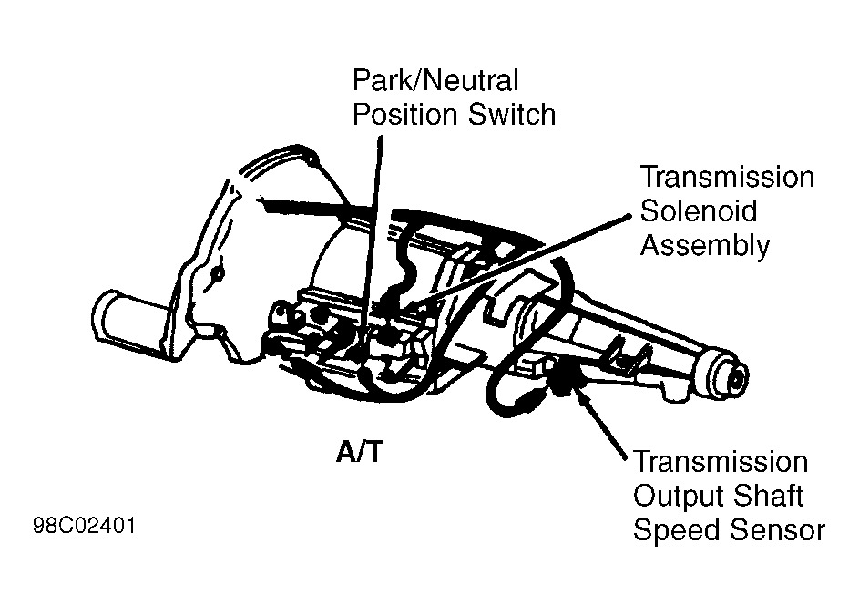 Location of Neutral Safety Switch on Automatic Transmission on