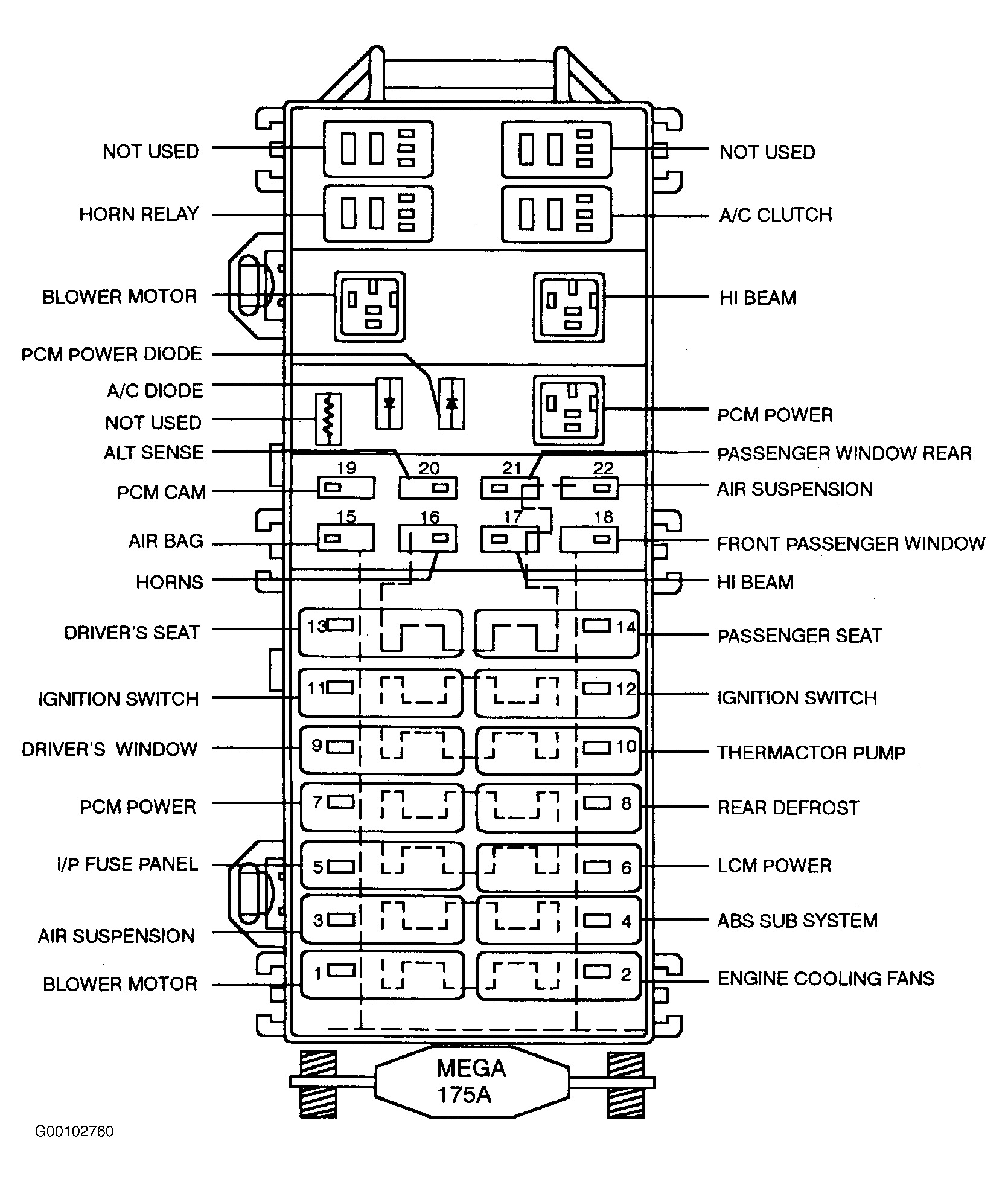 1997 Lincoln Continental Fuse Box Diagram on 97 grand marquis radio wiring