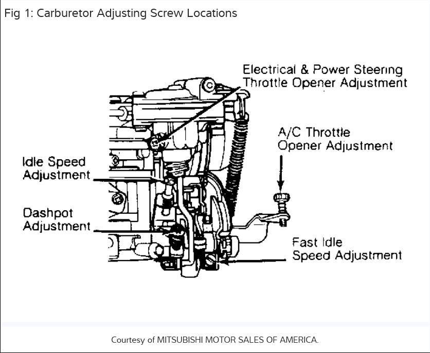 wiring diagram 1988 mitsubishi mighty max 1987 mitsubishi mighty max lower idle for 87 in our 1987  1987 mitsubishi mighty max lower idle