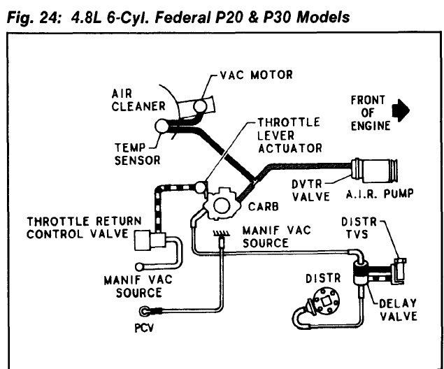 Engine Vacuum Diagram: Engine Mechanical Problem V8 Two Wheel ...