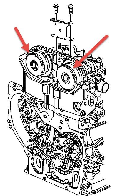 2010 chevrolet hhr check engine light  ok  i had the codes