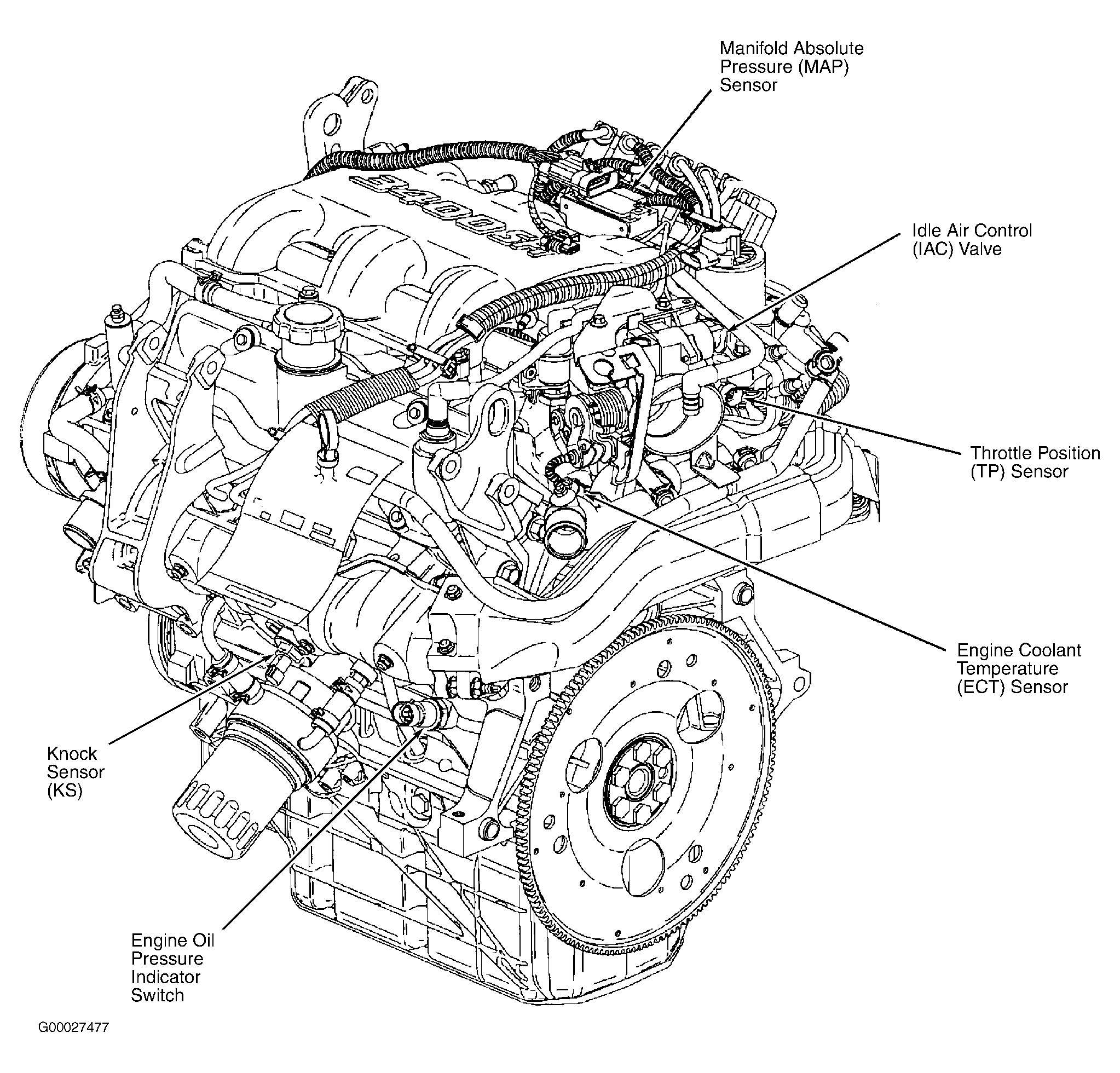 99 intrigue oil filter location carburetor location