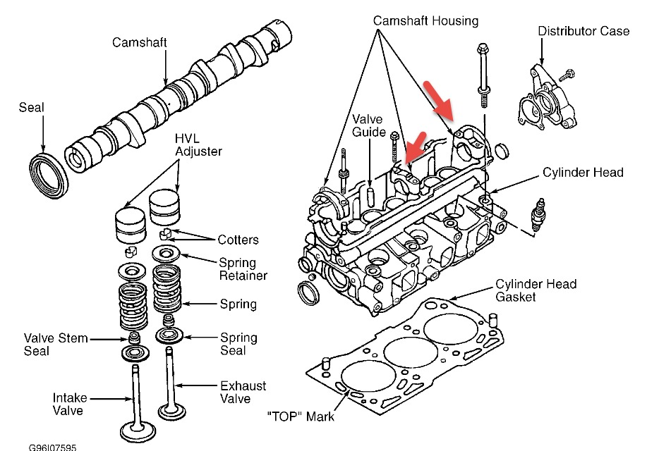 1996 Geo Metro Engine Wiring Diagram