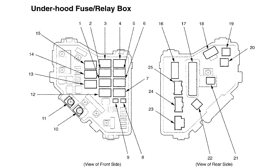 2006 Honda Civic Radiator Fan Relay on 99 honda civic fuse box diagram