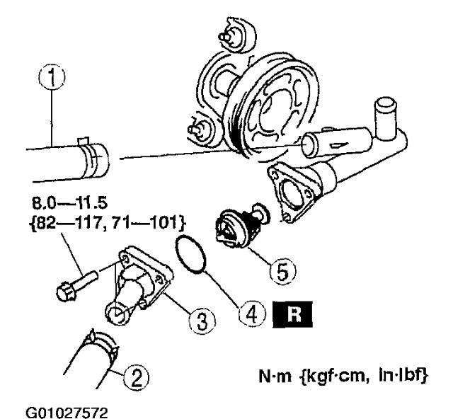 2005 Mazda 6 Thermostat Location