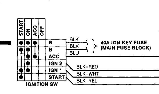 6 wire ignition switch wiring diagram harley 6 pole ignition switch wiring diagram how to re-wire ignition to push-button (bypassing the ... #3