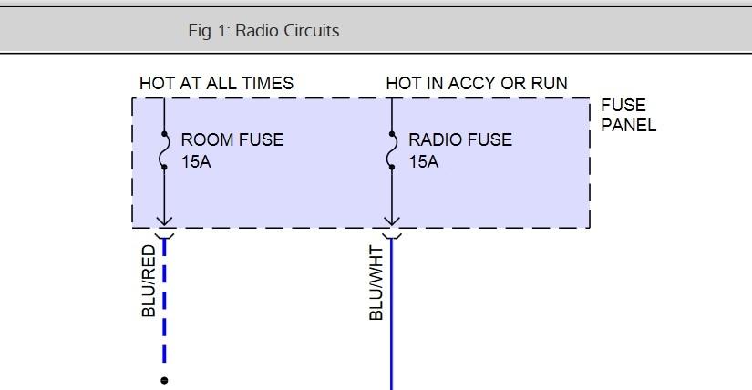 1993 Ford Probe Radio  My Radio Wont Turn On It The Car At