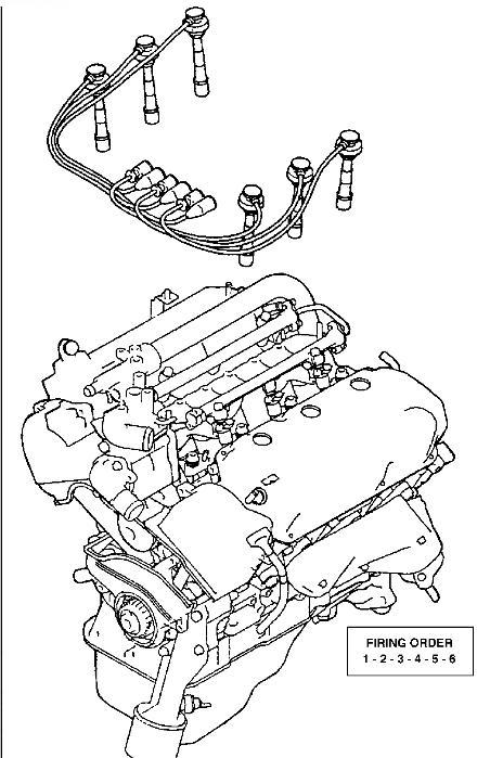 2002 Mitsubishi Montero Help What Is The Configuration Of The