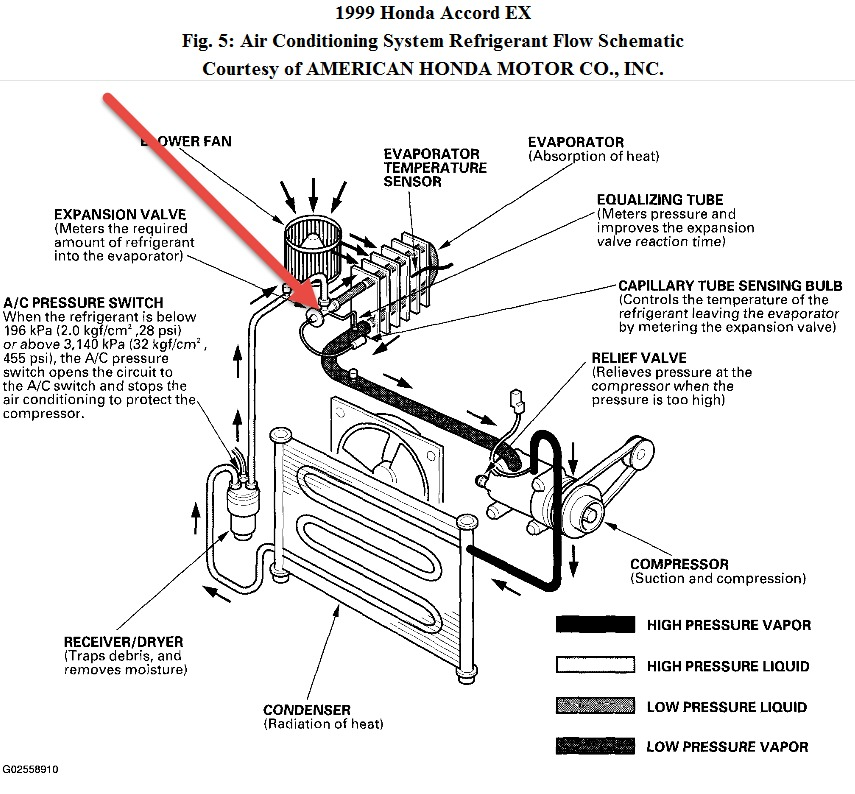 Honda Ac System Diagram Search For Wiring Diagrams