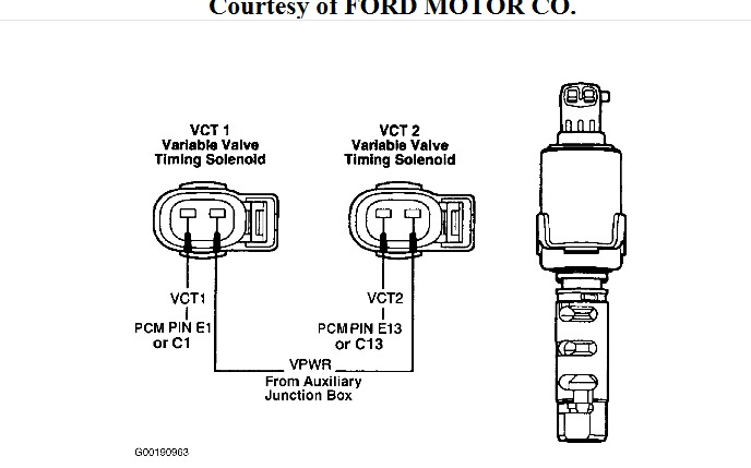 2003 Ford Expedition Trouble Code P0001 The Service