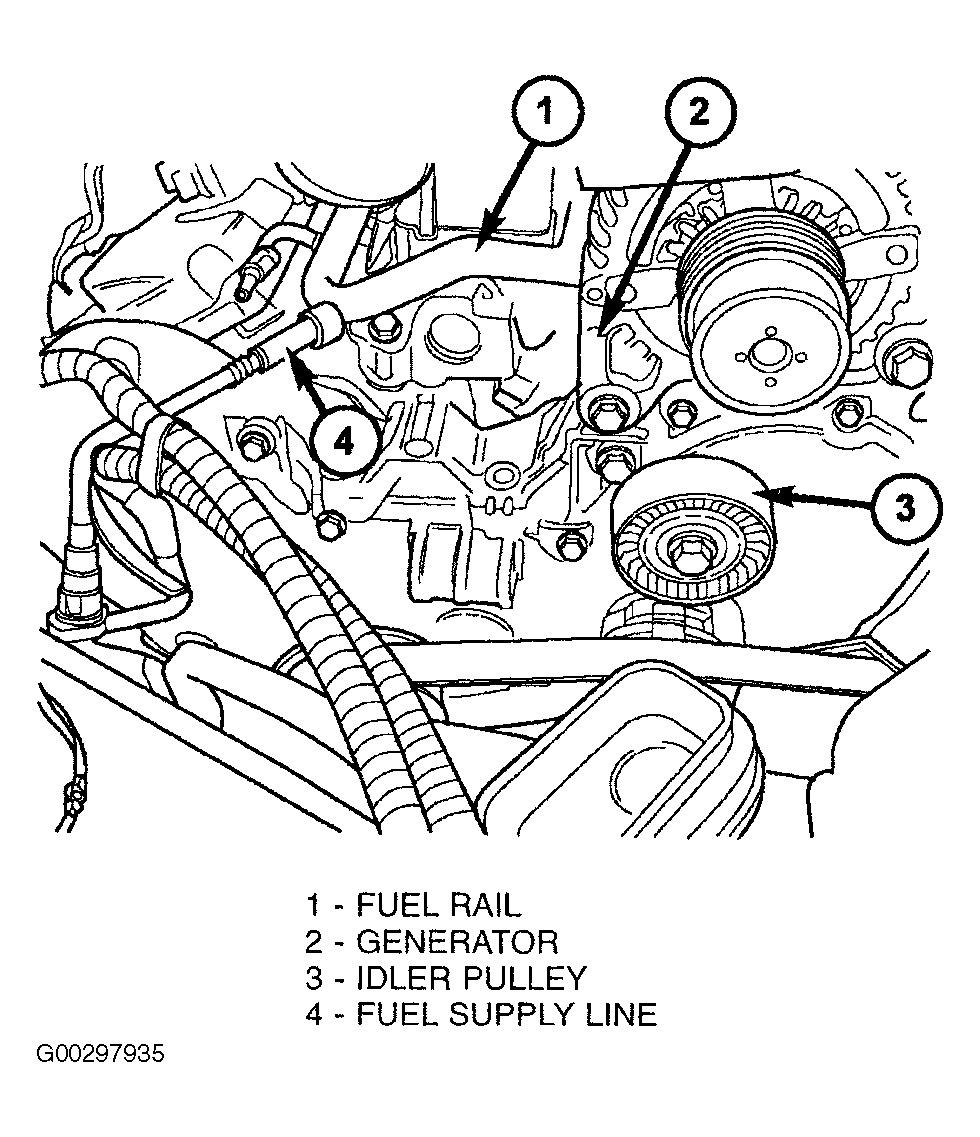 2005 chrysler pacifica timing belt cover bolt i m trying to rh 2carpros com Chrysler  Pacifica Engine