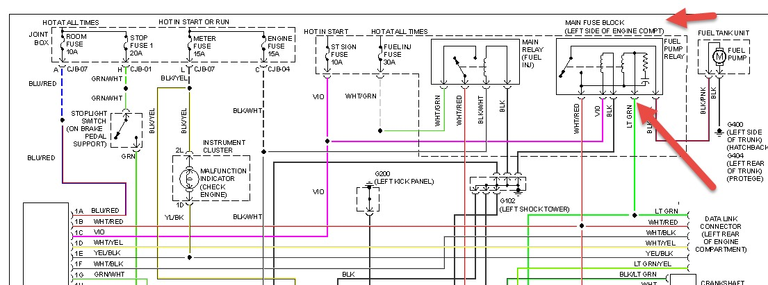 Fuel Pump Relay Location  Where Is The Fuel Pump Relay Located Or