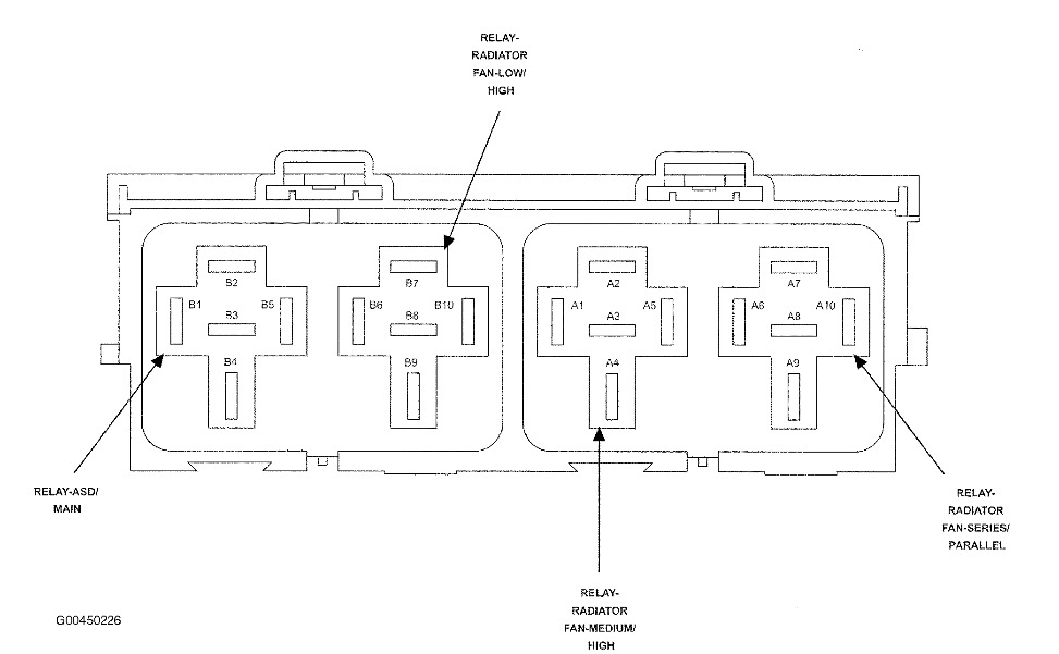 Chrysler Aspen 2006 2008 Fuse Box Diagram in addition 1as93 Starter Relay Located 1990 Dodge Ram D150 also 2003 Dodge Neon Fuse Box Diagram besides Symptoms Of A Bad Or Failing Door Lock Relay in addition 228662 Diy Keeping Fog Lights On With High Beams. on dodge dakota relays