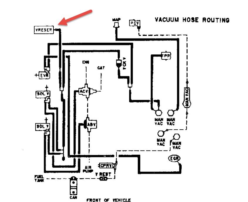 Sensational Auto Vacuum System Diagrams Wiring Diagram Wiring Cloud Hisonuggs Outletorg