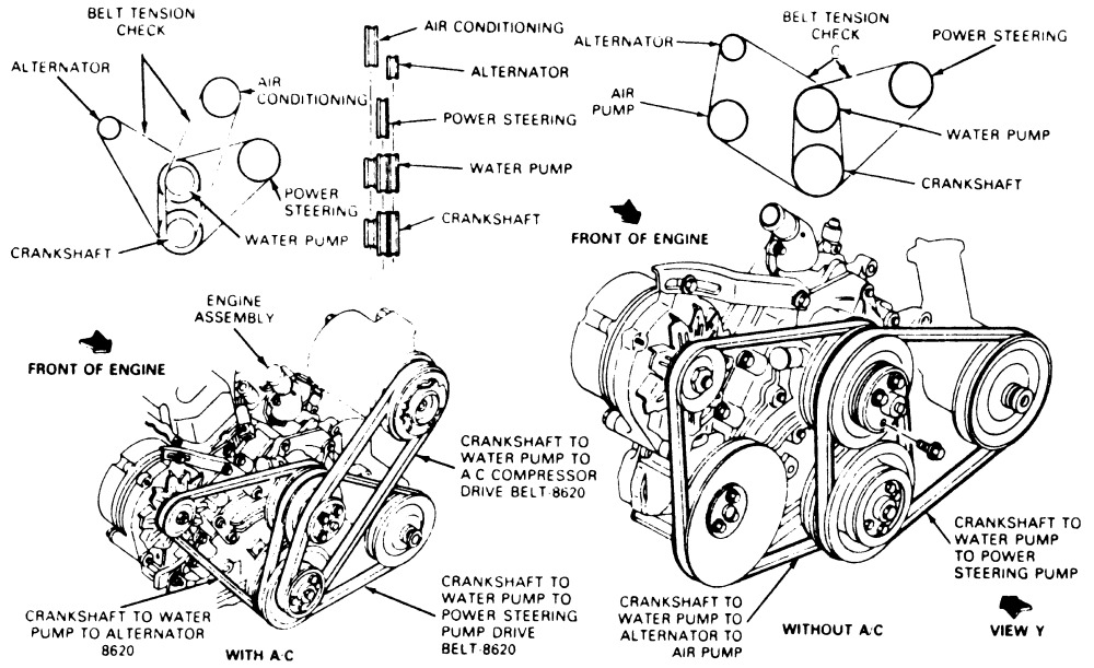 1990 Ford Ranger Alternator Wiring Diagram - Wiring Solutions