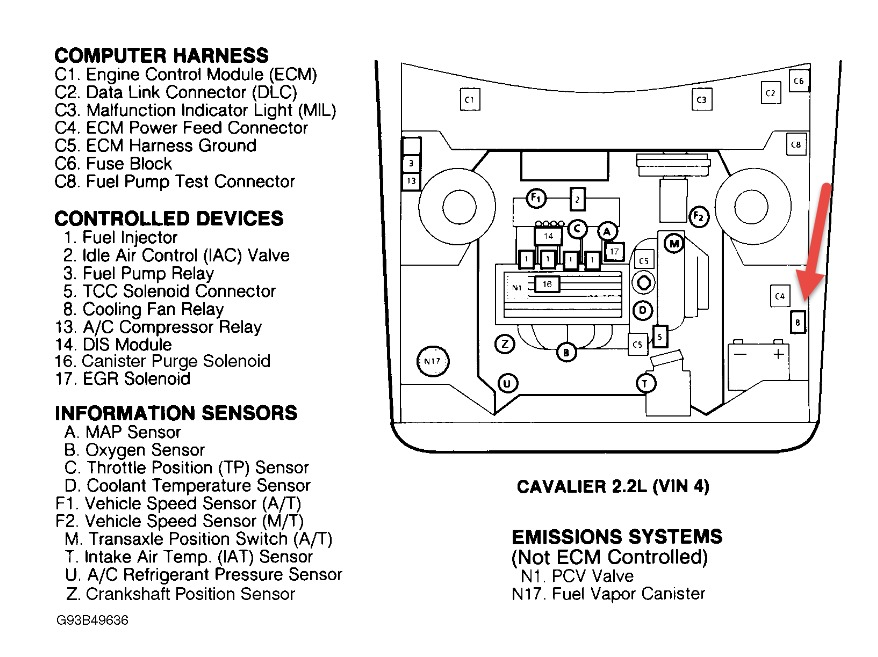 2000 Cavalier Dlc Location Wiring Diagrams Image Free
