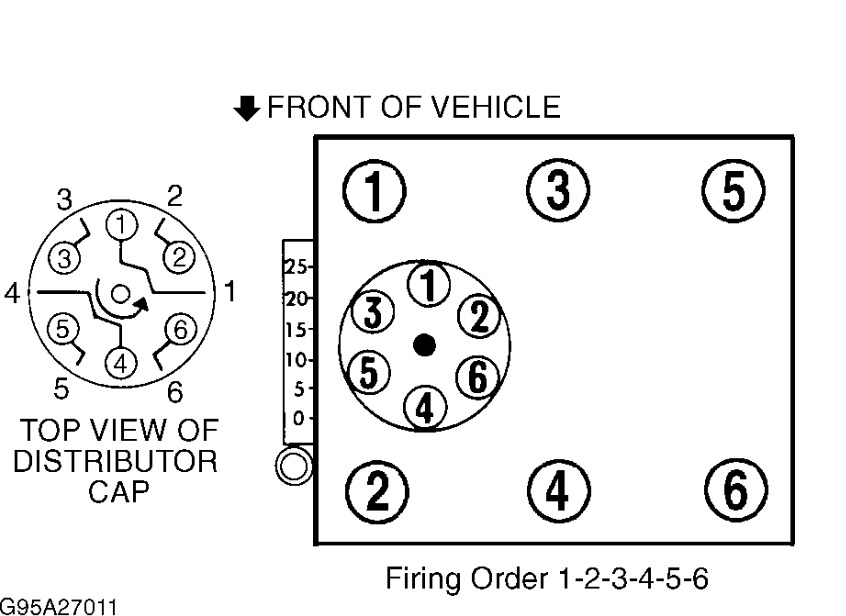 V6 Dodge Caravan Firing Order What Is The Engine Firing