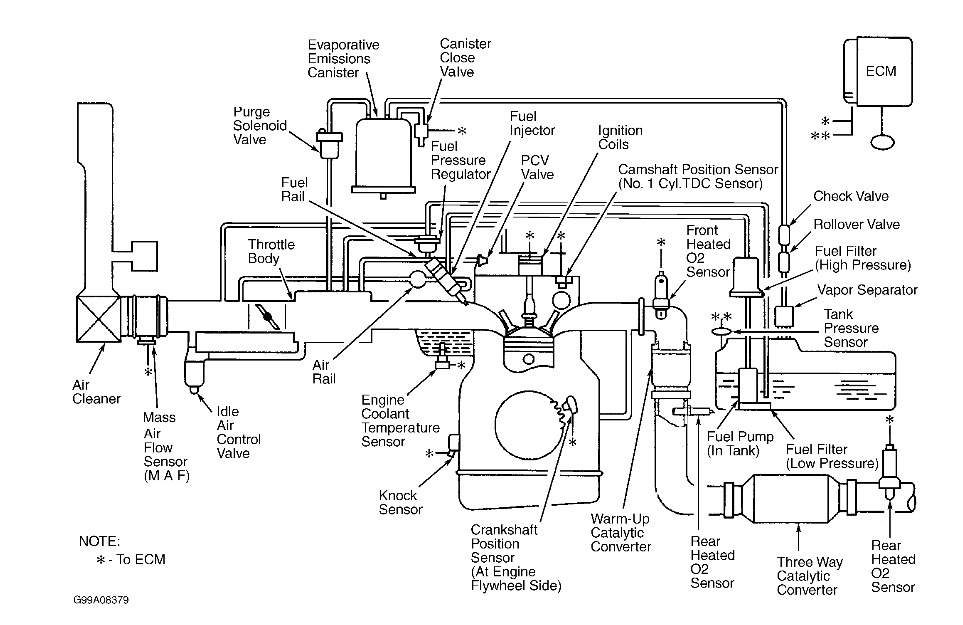 1999 kia sportage engine diagram