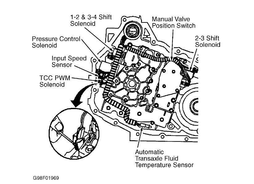 1999 Chevrolet Venture Transmission Solenoids  I Need To Replace