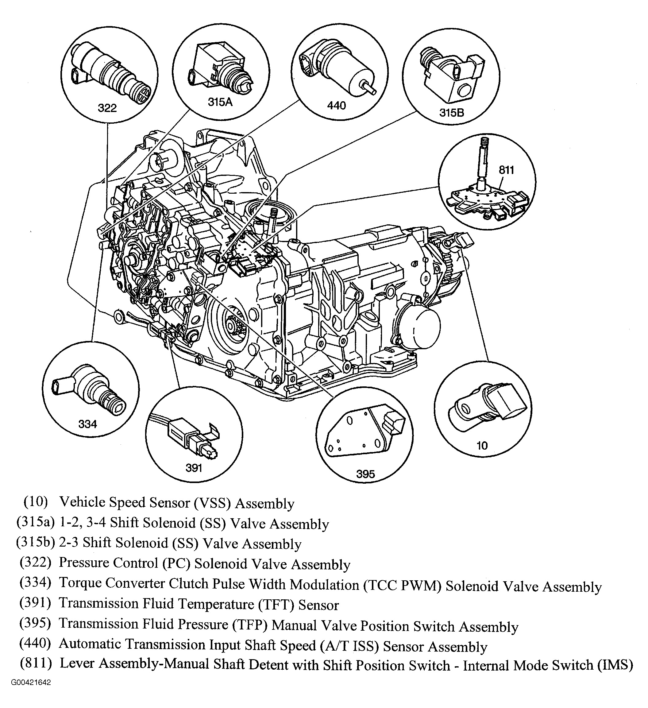 Impala Transmission Diagram Impala Free Engine Image For User Manual
