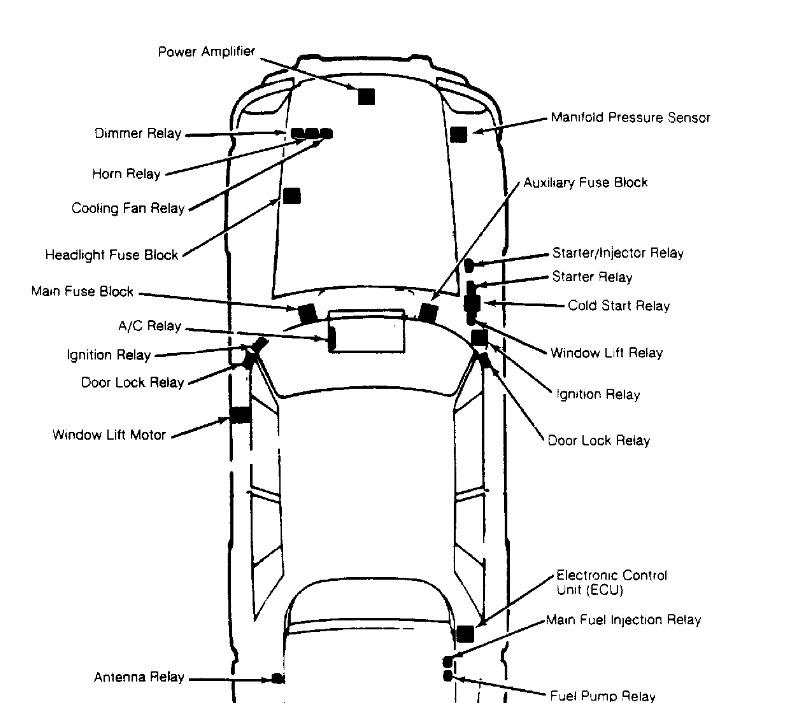 Jaguar Xj6 X300 Wiring Diagram : Jaguar xj wiring diagram door lock diagrams