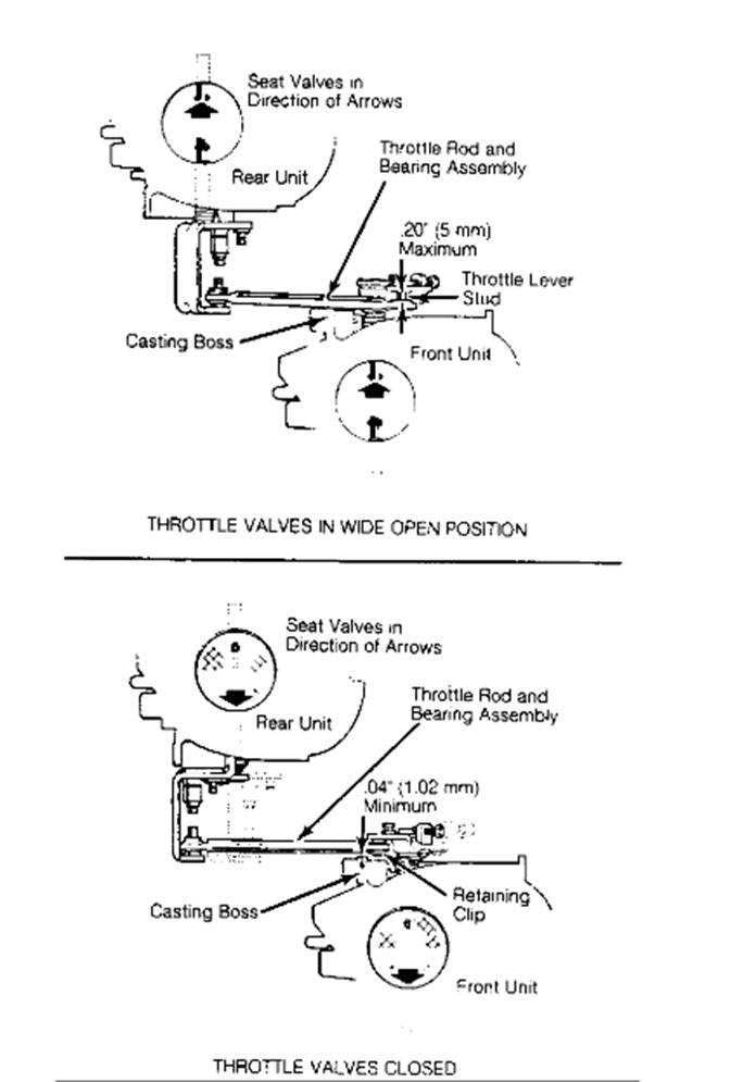 1983 Pontiac Trans Am 83: Hi, I Have a 83 Pontiac Trans Am ...