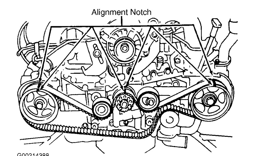 Fine 1993 Subaru Impreza Engine Diagram Wiring Diagram Wiring 101 Mecadwellnesstrialsorg