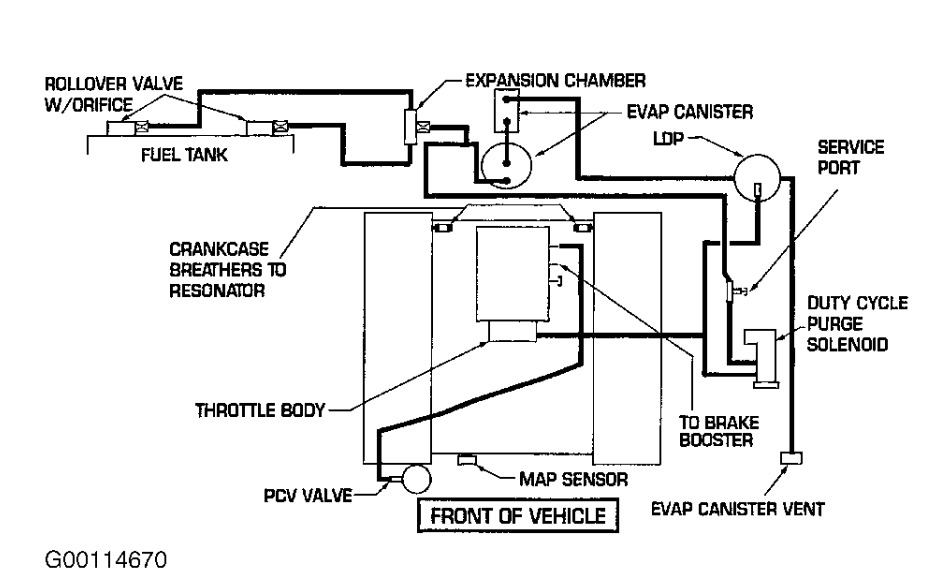 Vacuum Diagram  I Just Rebuild This Motor  Starts Up But