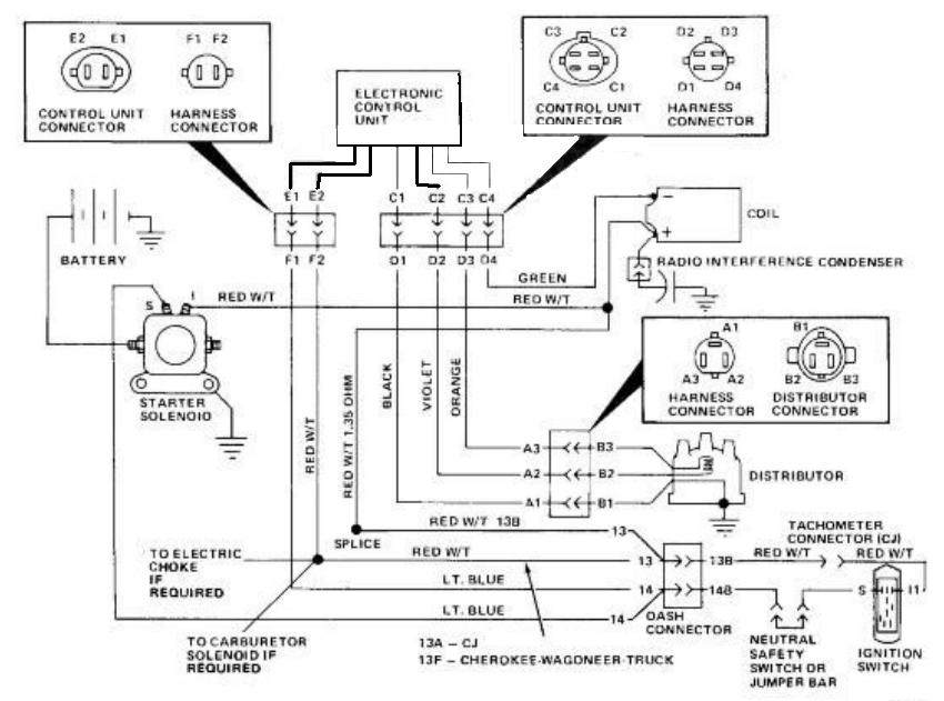 Jeep Cj5 Ignition Wiring Electrical Circuit Electrical Wiring Diagram
