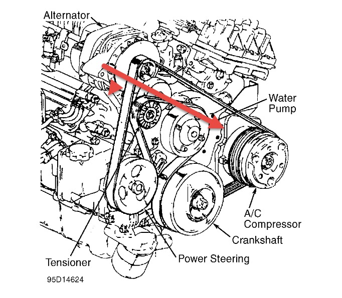 [DIAGRAM_5NL]  DIAGRAM] 1993 Buick Century 3 1 Engine Diagram FULL Version HD Quality Engine  Diagram - CYCLEDIAGRAM.EQUIPRO.FR | Buick 3 3 Engine Diagram |  | Equipro