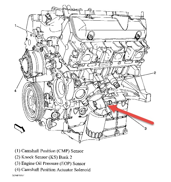 4t65e Wiring Diagram furthermore 95 Chevy S10 Knock Sensor Location also Honda Accord Air Bag Sensor Location in addition Chevy Hhr Crankshaft Position Sensor Location likewise Dodge Journey Engine Diagram Spark Plugs. on cadillac egr valve location