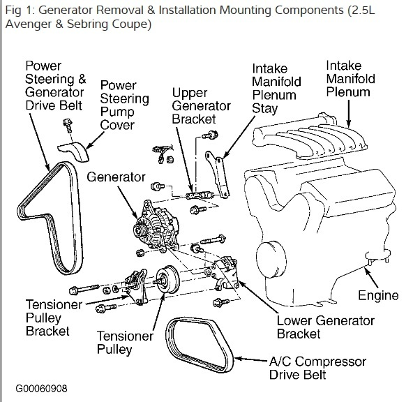 Is There An Easy Way To Replace Alternator. Wiring. 1997 Sebring 2 5l Engine Diagram At Scoala.co