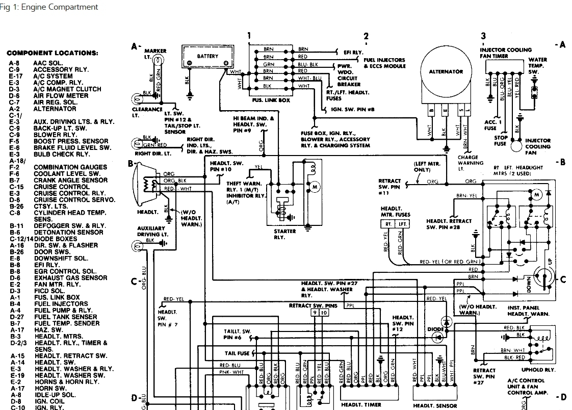 1986 nissan 300zx wiring diagram schematic