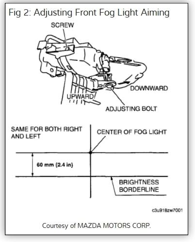 original 2008 mazda 3 fog light adjustment electrical problem 2008 mazda 3