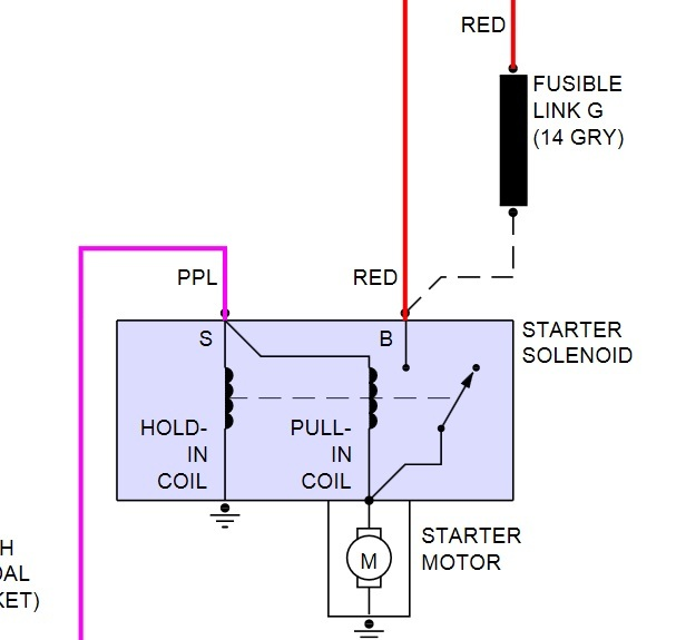 wiring diagram to starter i have 5 wires to connect to solenoid 1997 Chevy Cavalier Starter Wiring Diagram 1997 Chevy Cavalier Starter Wiring Diagram #6 1997 chevy cavalier starter wiring diagram