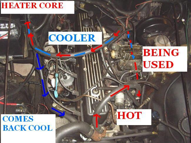 1986 Jeep    CJ7       Heater    Core  Just Replaced    Heater    Core on My