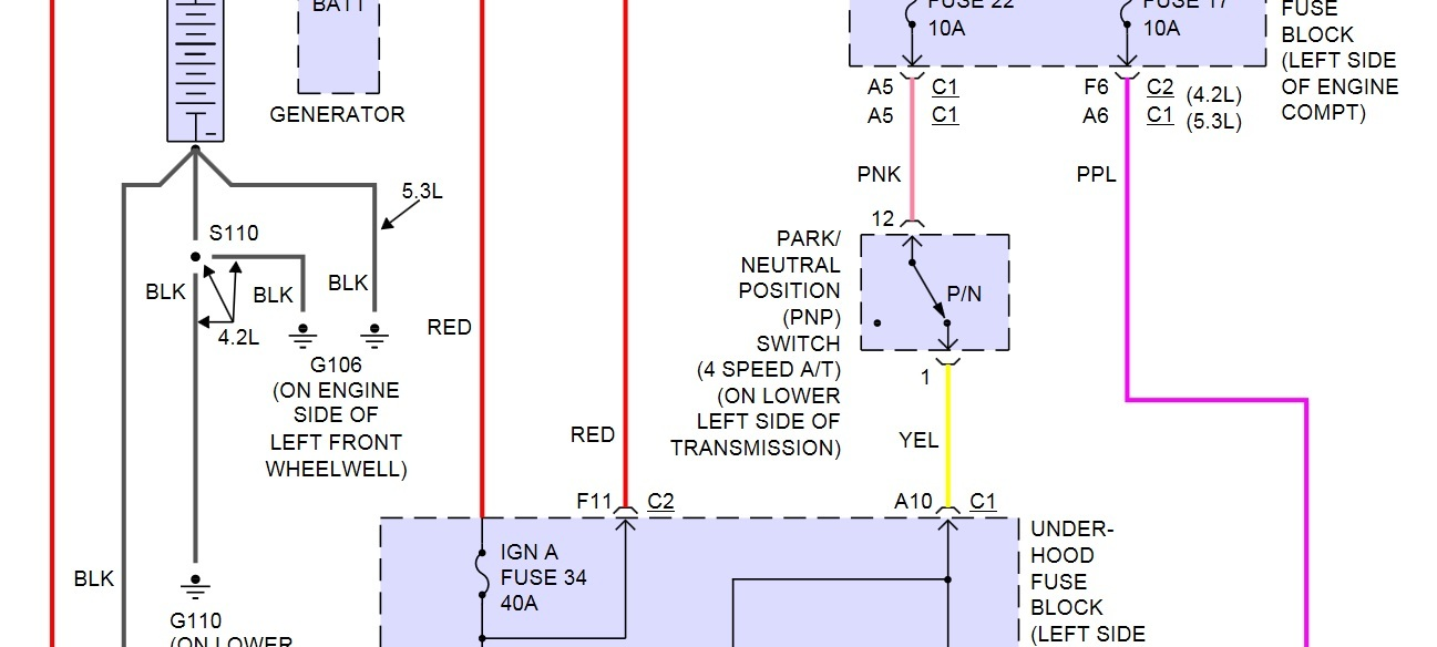 2005 Gmc Envoy Wont Crank Engine Does Not Crank Replaced Battery