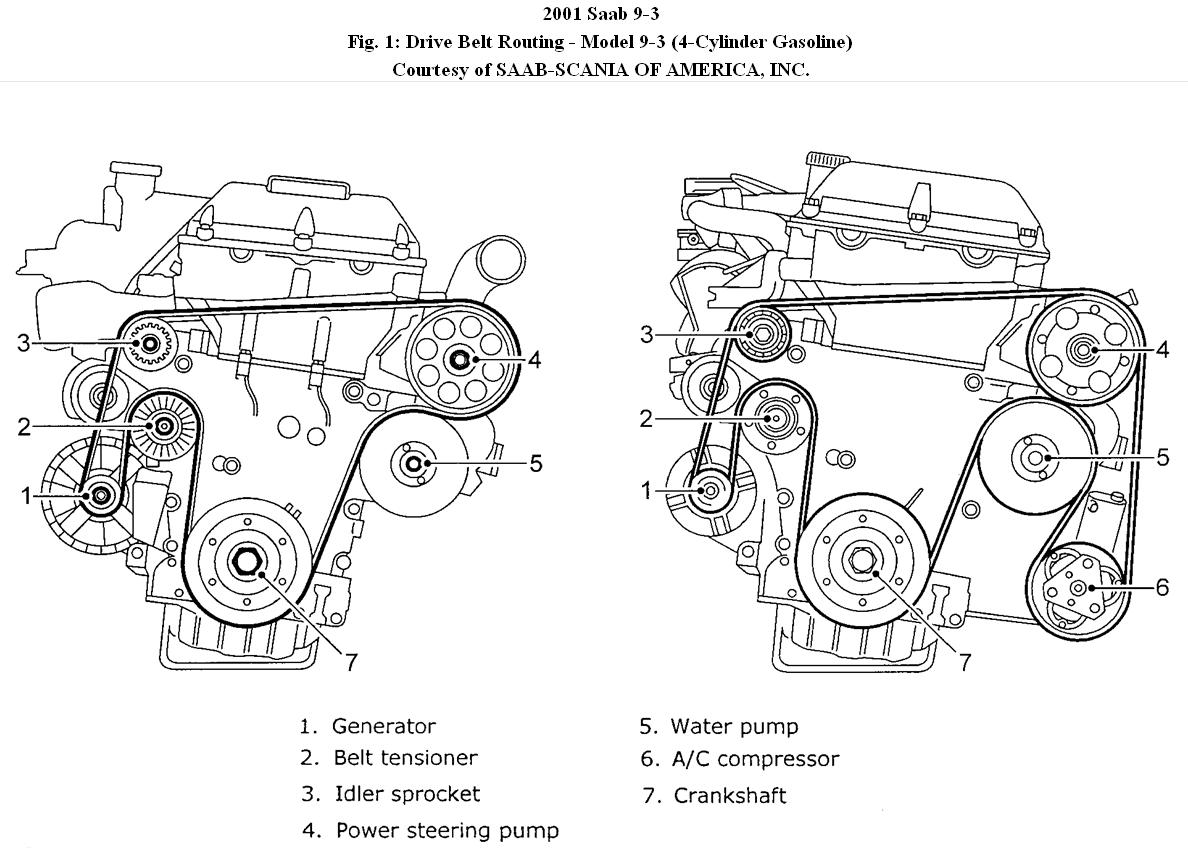 1997 ford ranger 2 3l throttle diagram html