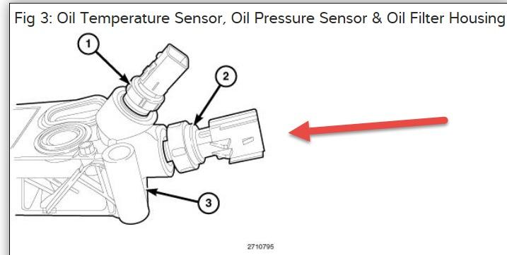 2013 Jeep Wrangler Jk Rubicon Oil Pressure Sensor