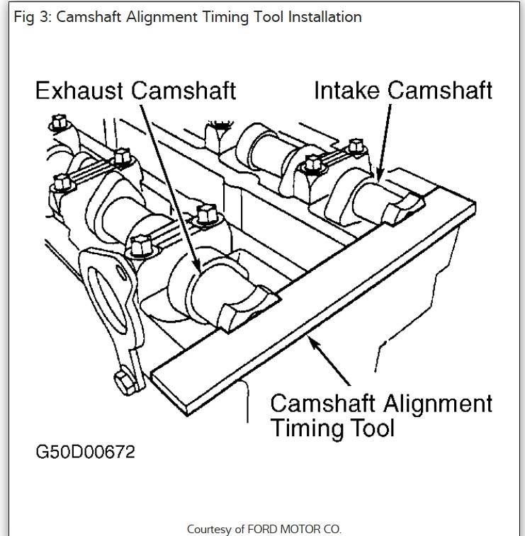 Setting Timing Marks On The Camshaft Gears