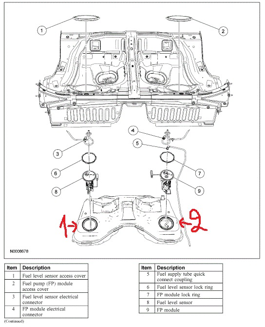 2005 ford mustang fuel tank  how does the fuel pump work