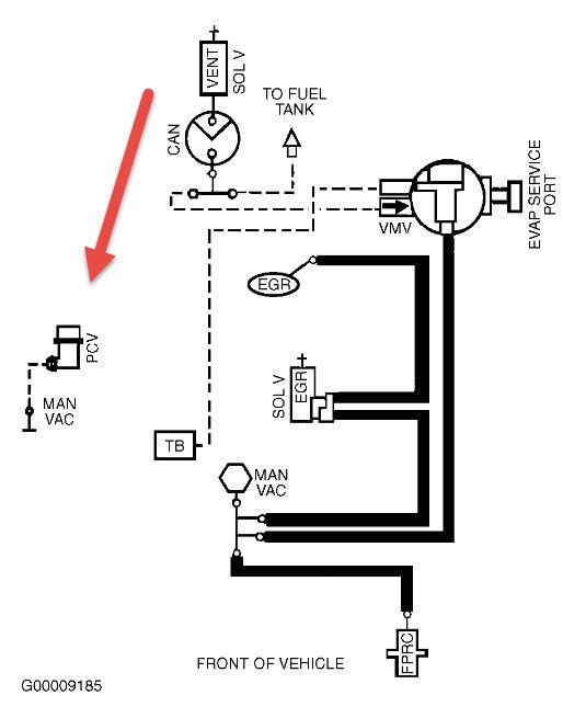 2001 Ford F150 54 Vacuum Diagram - Diagram For You