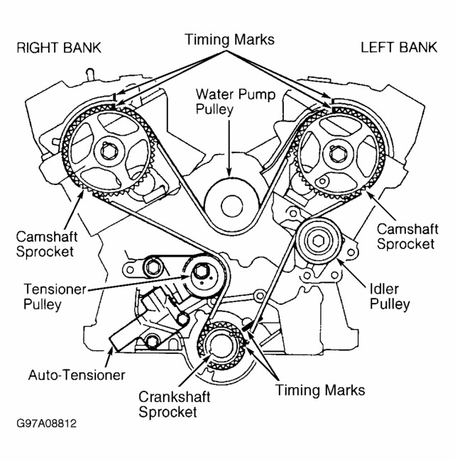 aligning timing camshaft sprockets on mitsubishi 3 0 engine rh 2carpros com Mitsubishi Lancer Engine Diagram Mitsubishi Lancer Engine Diagram