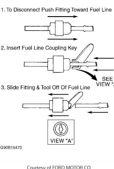 Original on 1993 Ford F 150 Engine